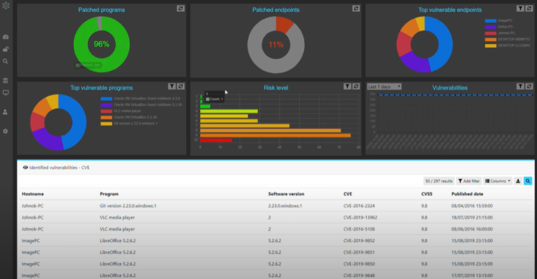 Vulnerability management dashboard on Nucleon Smart Endpoint EDR